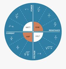 Clipart Power Voltage Current Resistance Relationship