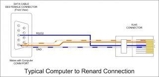 rs485 wiring diagram db9 wiring diagram rj11 to db9 pinout diagram image about wiring