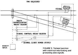 similiar railroad switch diagram keywords parts of a railroad switch diagram image about wiring diagram