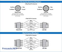 6 way trailer wiring diagram carlplant lovely pin floralfrocks 6 pin trailer wiring diagram at 6 Way Wiring Diagram