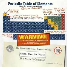 Found Shit » Periodic Table : Funny, Bizarre, Amazing Pictures ...