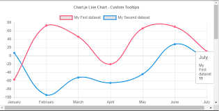Chartjs Custom Tooltip Position Stack Overflow