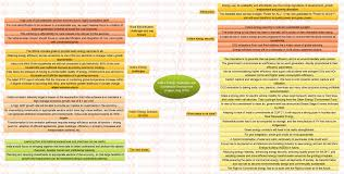essay sustainable development sustainable development goals goals  insights mindmaps s energy challenges and sustainable insights mindmaps s energy challenges and sustainable development and