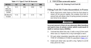 Motorcycle Fork Oil Weight Chart 1stmotorxstyle Org