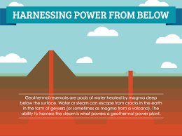 how do geysers form how geothermal energy works saveonenergy com