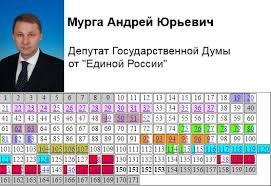 Российский государственный социальный университет Мурга Андрей Юрьевич кандидатская диссертация