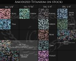 Anodized Titanium Color Chart In Stock Colors By