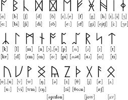 Otherwise, phonetic symbols may not display correctly. Modern English Runic Consonants Runic Alphabet Ancient Alphabets Alphabet
