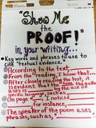 Text Evidence Lessons Tes Teach