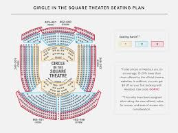 25 Right Stranahan Theater Seating Chart