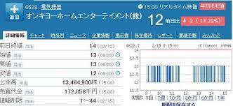 オンキヨー 株価 掲示板