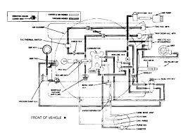 1991 jeep wrangler wiring diagram images vacuum diagrams 1984 1991 jeep cherokee xj online