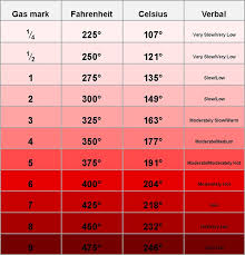 Oven Temp Comparison Chart 41 Actual Oven Temperature Conversion Chart Celsius To