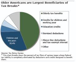 Federal Payroll Chart Why Most Elderly Pay No Federal Tax Squared Away Blog