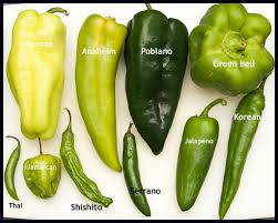 Learn To Recognize Different Pepper Varieties Their Heat