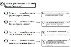Дипломная работа Методы максимизации прибыли применяемые в  Дипломная работа Методы максимизации прибыли применяемые в российской и зарубежной хозяйственной практике ru