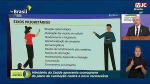 Ministério da Saúde apresenta o Plano Nacional de Imunização contra  covid-19 - YouTube