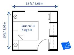 Bedroom Dimension Minimums As Per Standard Mattress Sizes Queen Size Bedroom Dimensions