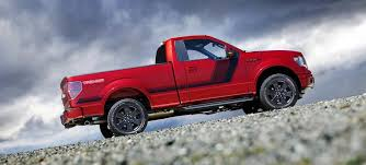 New for 2014: Ford Trucks, SUVs and Vans | J.D. Power