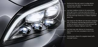 Intelligent Light System The Future Of Light Mercedes Benz Cls