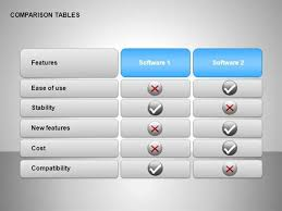 Comparison Tables For Powerpoint Authorstream