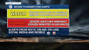 Severe thunderstorm watches and ...