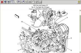 2007 chevy hhr wiring diagram wiring diagrams and schematics 2010 chevy hhr fuse box image about wiring diagram