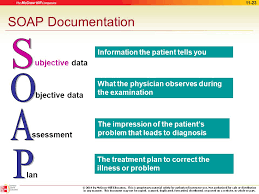 Medical Records And Documentation Ppt Download