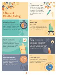 Meditation Diet Chart Mindful Eating Headspace