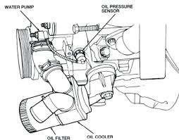 2004 pontiac grand prix wiring diagram 2002 grand prix radio wiring