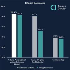 Litecoin Chart Real Time Shock Bitcoin Data Reveals Stark Ethereum Litecoin And