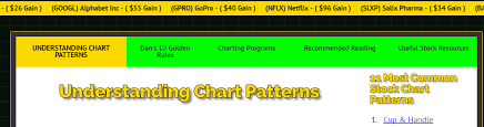 10 Golden Rules General Trading Strategy Discussion Ig