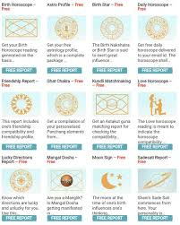 13 Best Sites For Online Birth Chart Readings Birth Chart