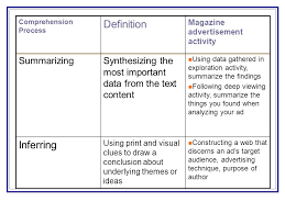 Critical Readings of Magazine Advertisements - ppt download