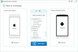 Sync iPhone Contacts to Samsung Galaxy S5 Transfer iPhone