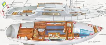 Unsinkable Boat Design Unsinkable Boats Realy Page 3 Boat Design Net