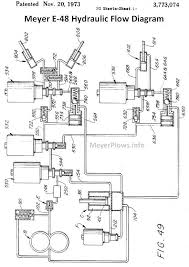 meyer e pump wiring diagram wirdig pump diagram e47 meyer meyer snow plow pump wiring diagram meyer snow