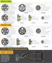 wiring diagrams 4 way trailer plug pin connector 7 inside diagram travel trailer wiring schematic at Terry Trailer Plug Wiring Diagram 7