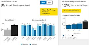 Placement Test Scores Chart College Board Will Add Adversity Score For Everyone Taking