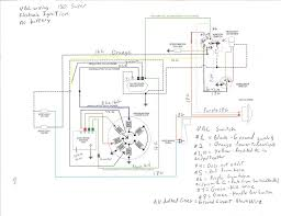 wiring diagrams gy6 150cc go kart wiring harness electrical wire colors gy6 cdi gy6 engine
