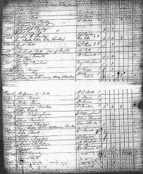 Index Of Virginiataxlistcensuses Surry 1800personal