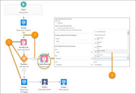 While in this mental state, people are completely involved and focused on what they are doing. Guide Users Through Your Business Processes With Flow Builder Unit