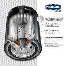 Purolator: PurolatorBOSS™
