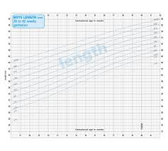 Baby Growth Chart Uk Nhs Healthy Weight Height Chart Uk Uk90 Four In One Charts Duo