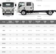 Truck Camper Size Chart Dodge Dakota Bed Size Truck Chart 2016 F250 Dimensions 2003