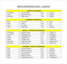 Metric Conversion Chart For Kids Sample Metric Conversion Chart 8 Free Documents In Pdf
