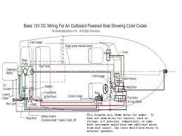 basic boat wiring diagram gallery diagram writing sample ideas Boat Battery Wiring Diagram at Free Boat Wiring Diagram