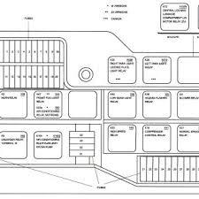 bmw z4 e85 fuse box auto electrical wiring diagram related bmw z4 e85 fuse box