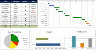 Project Tracking Spreadsheet Excel Free Free Excel Project Management Spreadsheets