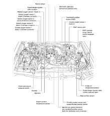 nissan serena engine diagram nissan wiring diagrams online